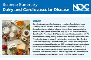 Science Summary: Dairy & Cardiovascular Disease