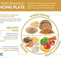 building-a-perforance-enhancing-plate