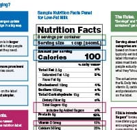 new-nutrition-facts-panel_milk