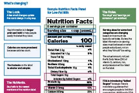 Milk Nutrition Facts Panel