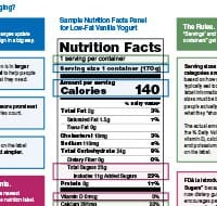 new-nutrition-facts-panel_yogurt