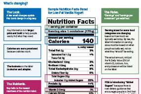 Yogurt Nutrition Facts Panel