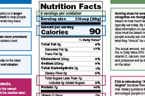 Cheese Nutrition Facts Panel