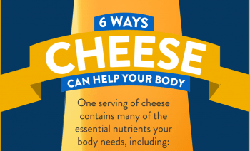 6 Ways Cheese Can Help Your Body