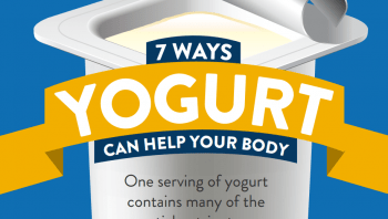 7 Ways Yogurt Can Help Your Body