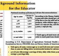 Calcium Background Info for the Educator