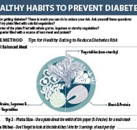 Healthy Habits to Prevent Diabetes