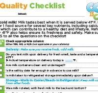 Milk Quality Check List