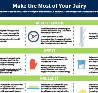make the most of your dairy