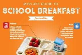 MyPlate Guide to School Breakfast
