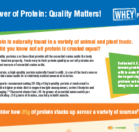 power-of-protein-quality-matters