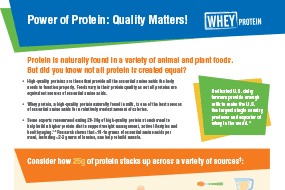 Power of Protein: Quality Matters