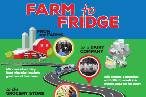 Farm to Fridge for Kids
