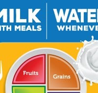 milk with meals water whenever