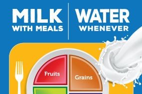 Milk with Meals, Water Whenever