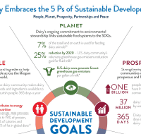 dairy-sustainable-development-goals