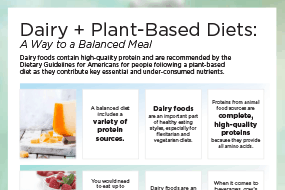 Dairy and Plant-Based Diets