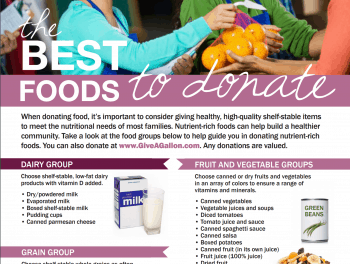 Best Foods to Donate