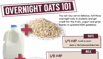 Overnight Oats School Kit