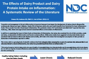 Effects of Dairy Intake on Inflammation