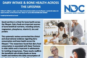 Dairy Intake & Bone Health Across the Lifespan