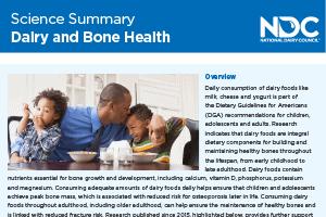 Science Summary: Dairy & Bone Health