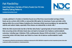 How a Variety of Dairy Foods Can Fit Into Healthy Eating Patterns