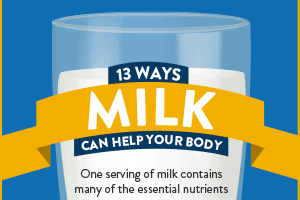 13 Ways Milk Can Help Your Body